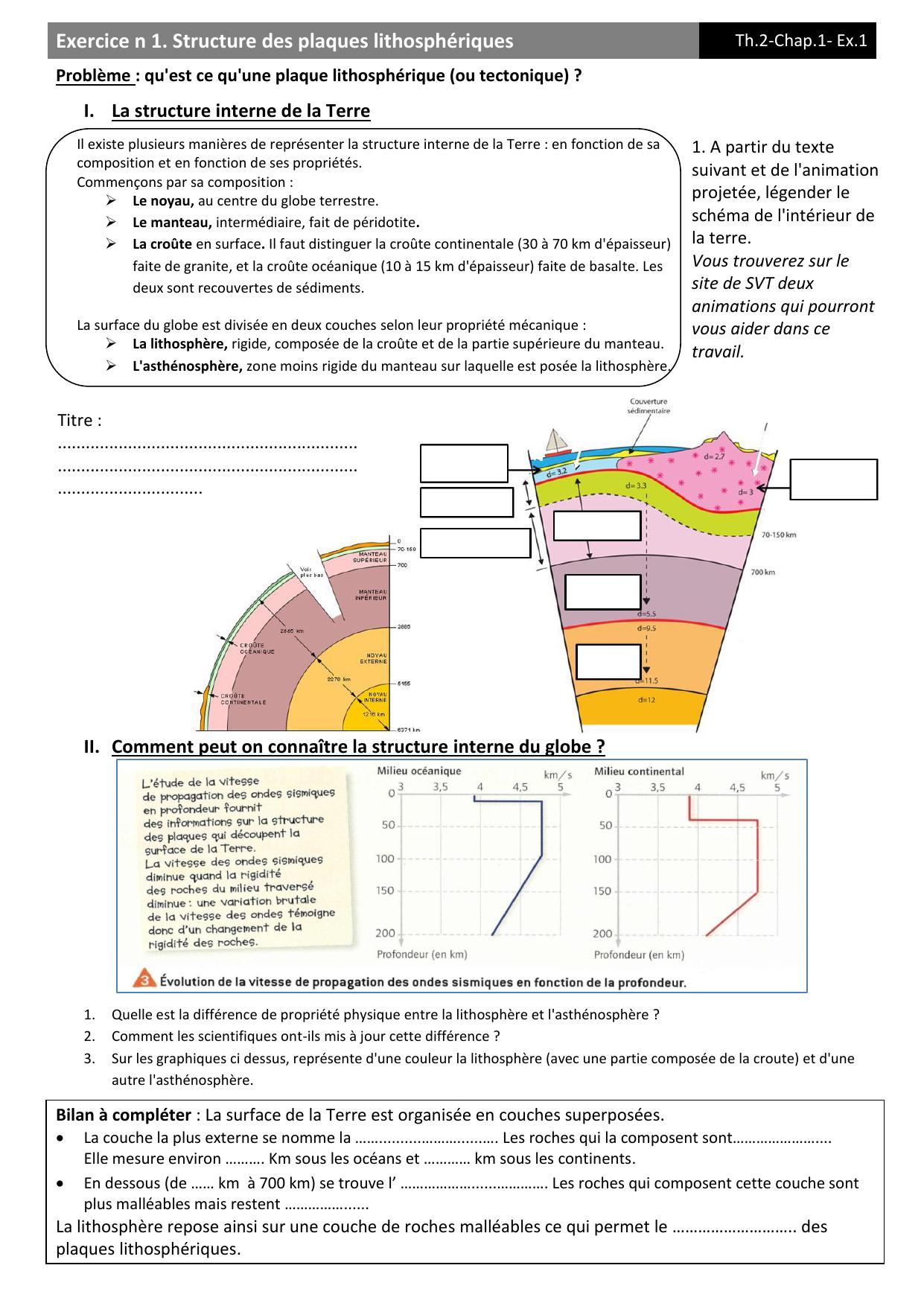 Exercice N 1 Structure Des Plaques Lithosphériques Th2 Chap1 Ex1