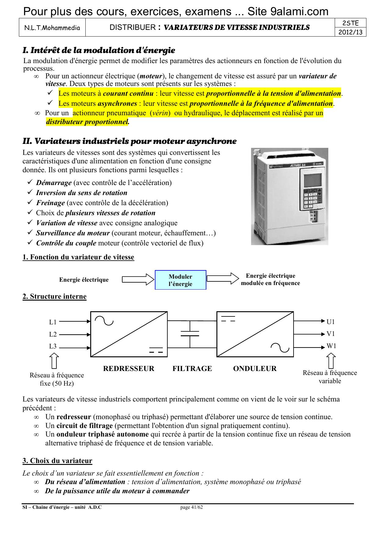 I Interet De La Modulation D Energie