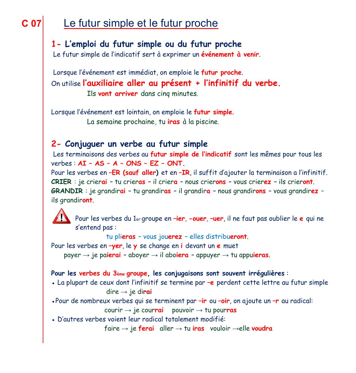 Le Futur Simple Et Le Futur Proche C 07 1