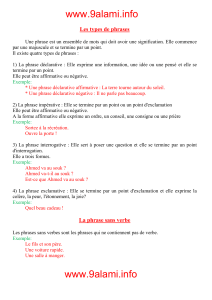 www.9alami.info Les types de phrases
