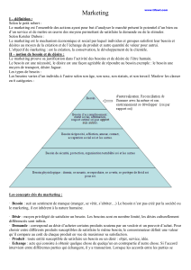 resume-module-marketing-strategique
