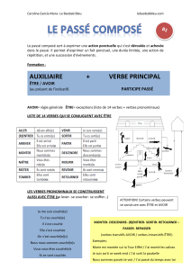 revision-passe-compose