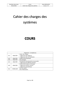 Cours SysML