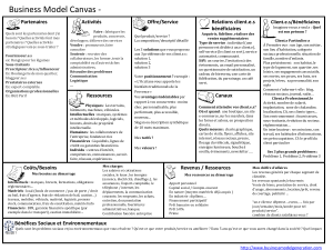 Business Model Canvas instructions