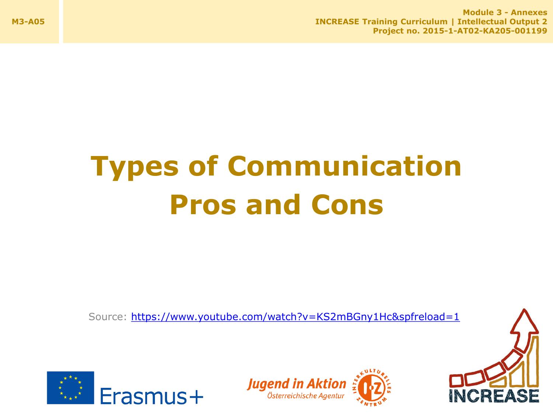 CURR M3-A05 Communication-types (EN-only) 20170920 EN final