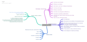 AI Friend or Foe mind map A1 A2
