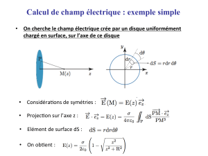 cours 2P021 2 Gauss EqLocales