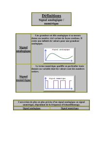 #1 SDENSHI 2 pi/èces Fiche dAdaptateur de C/âblage de Signal de Motos pour Suzuki gsxr gsx r 600 750 1997-2012