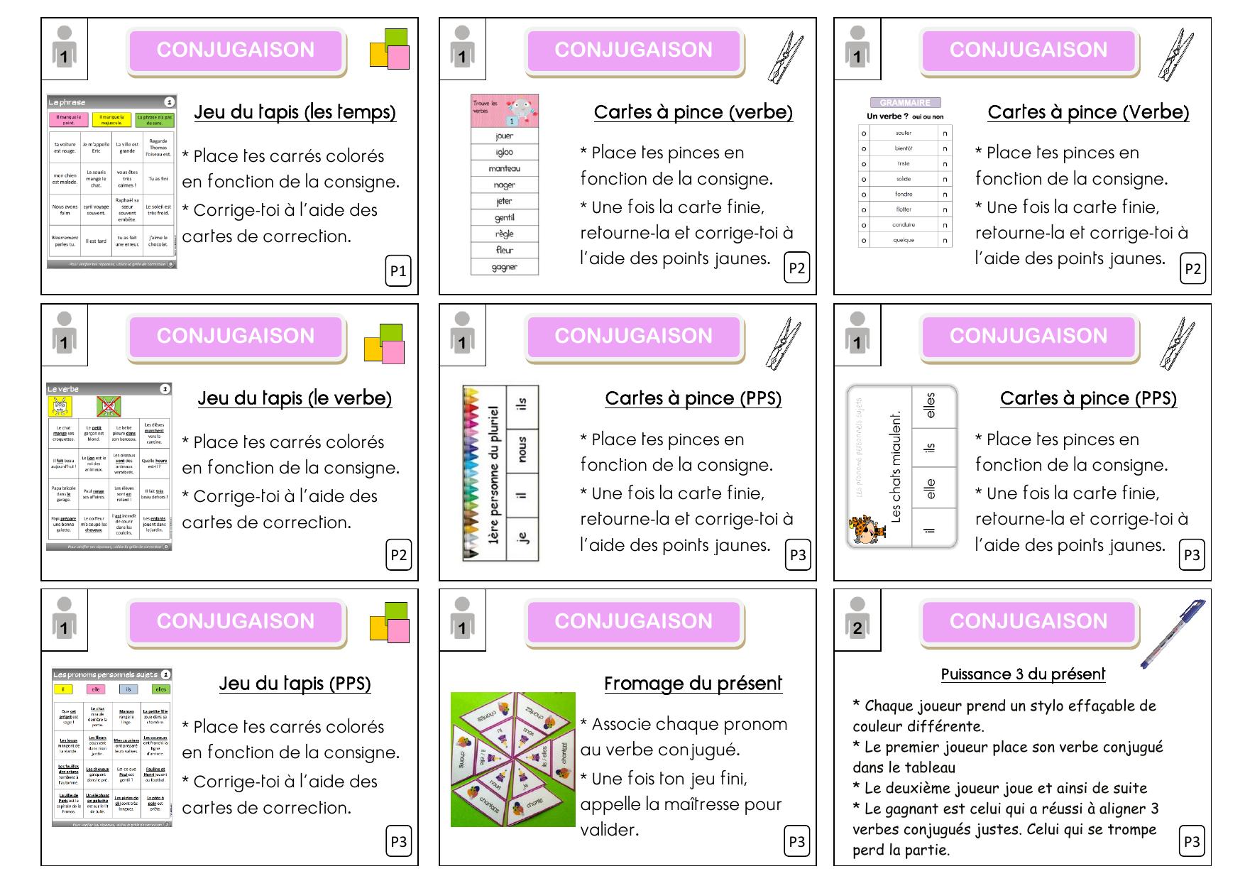 Ex Etiquettes Pour Atelier Conjugaison Ce1 A Adapter