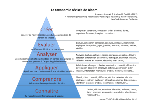 bloom taxonomy revised