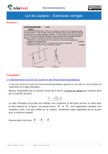 Loi de Laplace - exercices